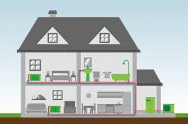 Vyplatí se investovat do FVE v kombinaci s bateriemi a tepelným čerpadlem?