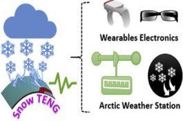 Snow-TENG: Nová nanotechnologie vyrábí elektřinu ze sněhu