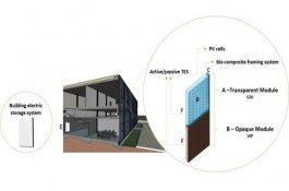 Vědci z ČVUT vyvíjejí unikátní fasádní modul se schopností získávat a skladovat energii ze slunce