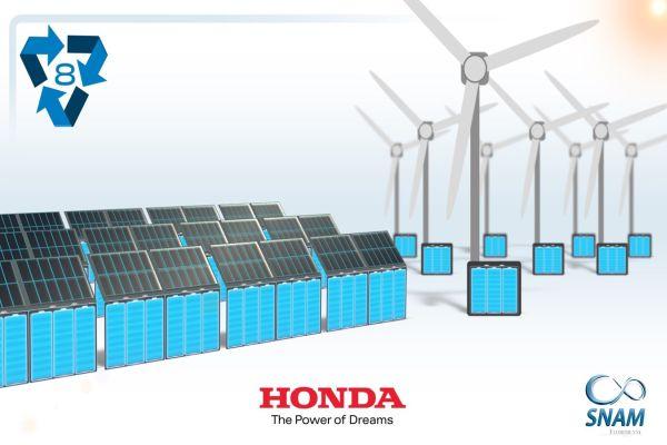 Zdroj: Honda