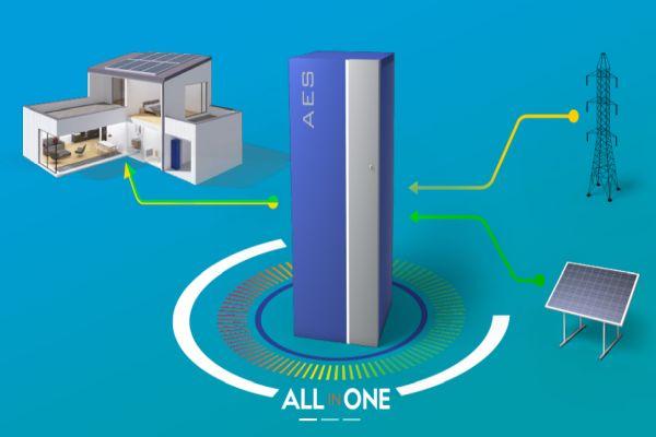 AERS expanduje a spouští výrobu baterií v Jeseníku