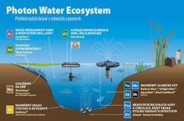 Photon uvádí na trh sanační technologii pro čištění oblastí kontaminovaných vod s využitím fotovoltaických offgridových systémů