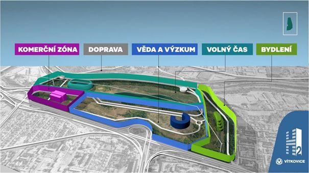 Zdroj: Vítkovice a.s.