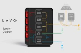 Novinka: Domácí vodíková baterie dokáže zásobovat domácnost obnovitelnou energií po dobu 2 dní