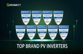 Aktuálně: Špičkové řešení pro domácí baterie a FVE od společnosti Growatt přichází právě na český trh