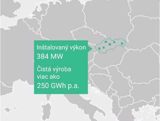 Video: Na Slovensku se plánuje výstavba největšího bateriového úložiště vEvropě o výkonu 384 MW